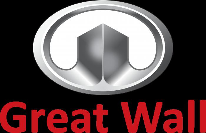 Great Wall Motors